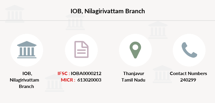 Indian-overseas-bank Nilagirivattam branch