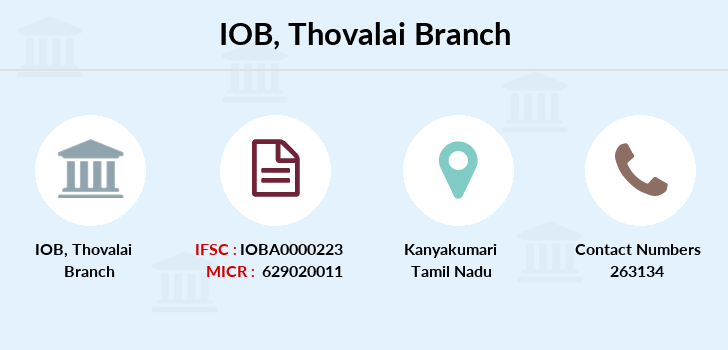 Indian-overseas-bank Thovalai branch