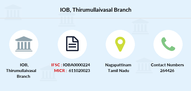 Indian-overseas-bank Thirumullaivasal branch