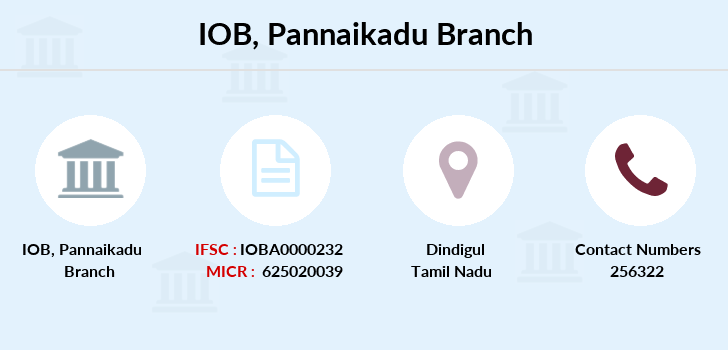 Indian-overseas-bank Pannaikadu branch
