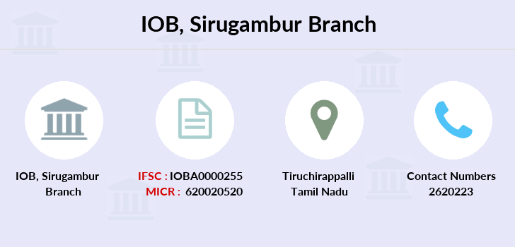 Indian-overseas-bank Sirugambur branch