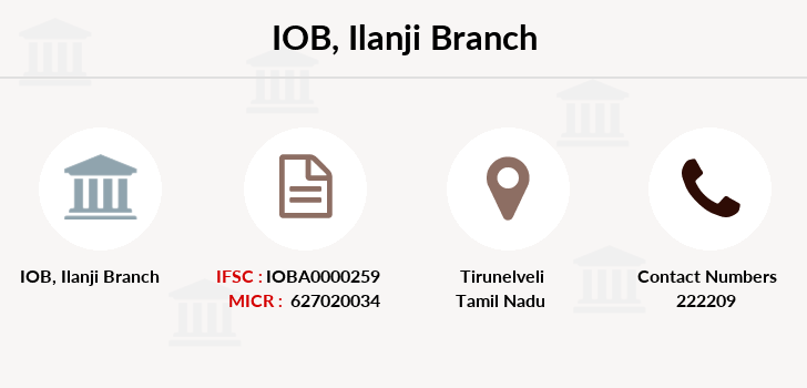 Indian-overseas-bank Ilanji branch