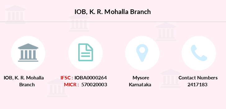 Indian-overseas-bank K-r-mohalla branch
