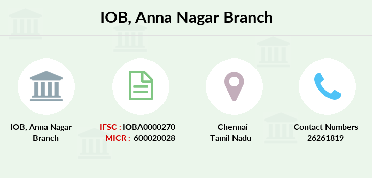 Indian-overseas-bank Anna-nagar branch