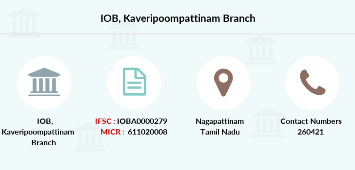 Indian-overseas-bank Kaveripoompattinam branch