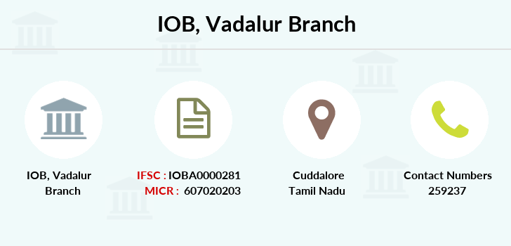 Indian-overseas-bank Vadalur branch