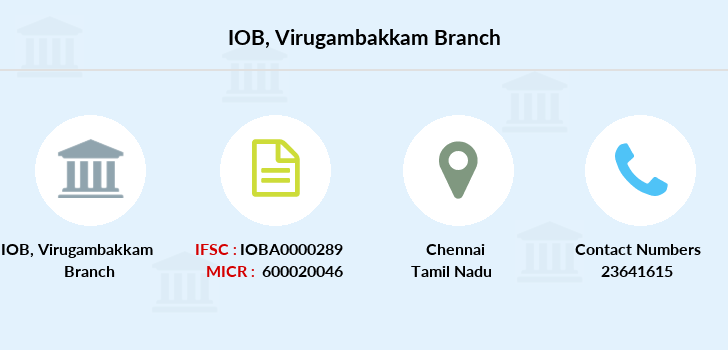Indian-overseas-bank Virugambakkam branch