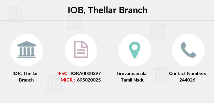 Indian-overseas-bank Thellar branch