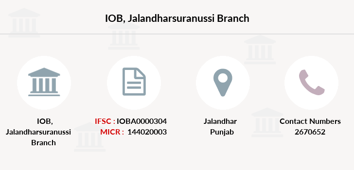 Indian-overseas-bank Jalandharsuranussi branch