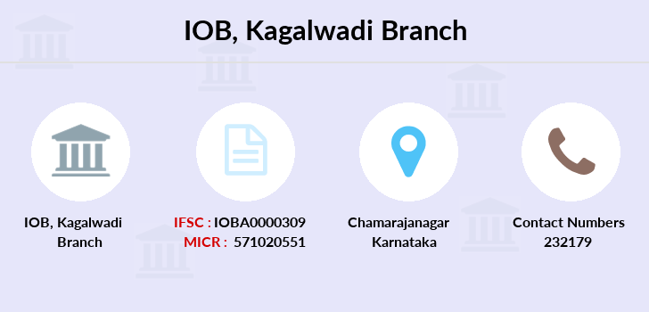 Indian-overseas-bank Kagalwadi branch