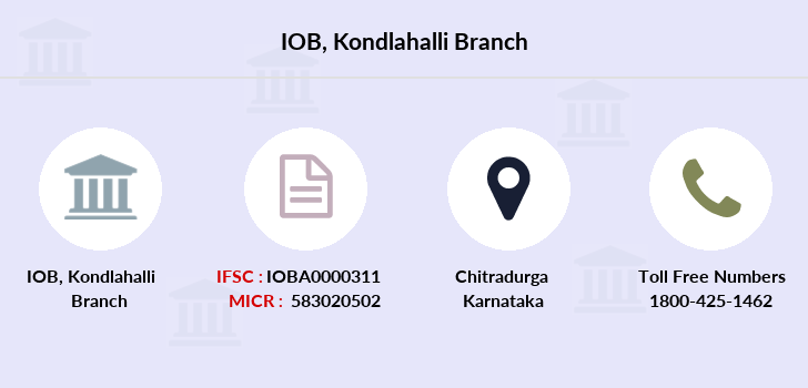 Indian-overseas-bank Kondlahalli branch
