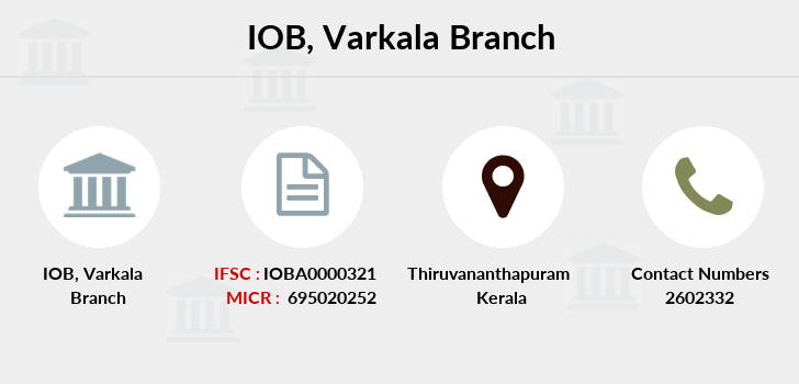 Indian-overseas-bank Varkala branch