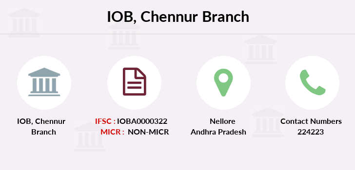 Indian-overseas-bank Chennur branch