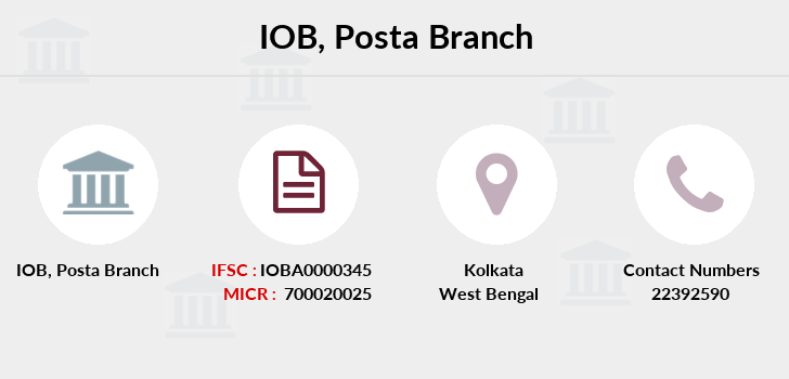 Indian-overseas-bank Posta branch
