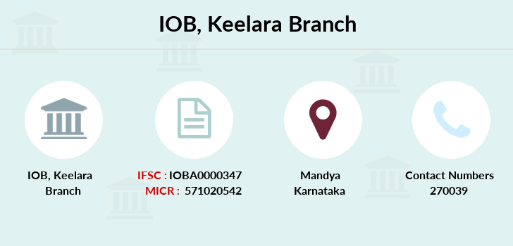 Indian-overseas-bank Keelara branch