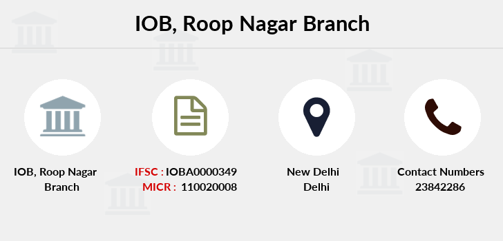 Indian-overseas-bank Roop-nagar branch