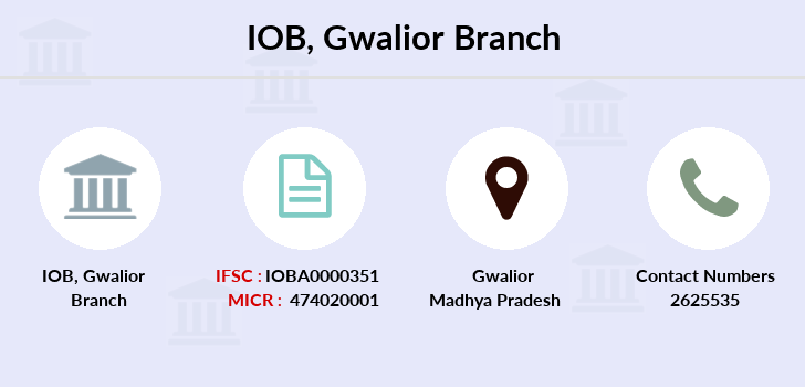 Indian-overseas-bank Gwalior branch