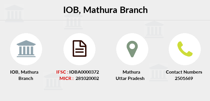 Indian-overseas-bank Mathura branch