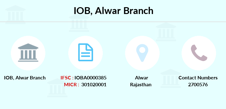 Indian-overseas-bank Alwar branch