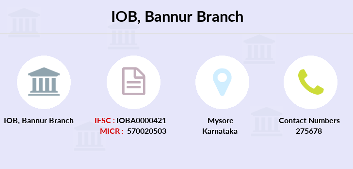 Indian-overseas-bank Bannur branch