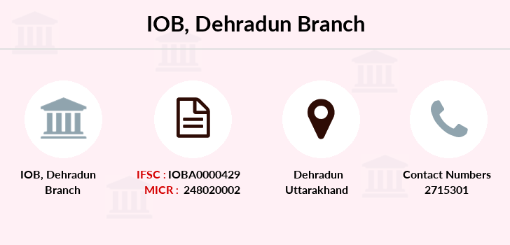 Indian-overseas-bank Dehradun branch