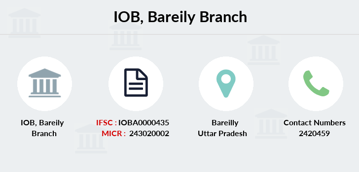 Indian-overseas-bank Bareily branch