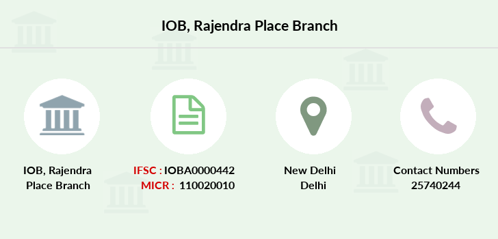 Indian-overseas-bank Rajendra-place branch