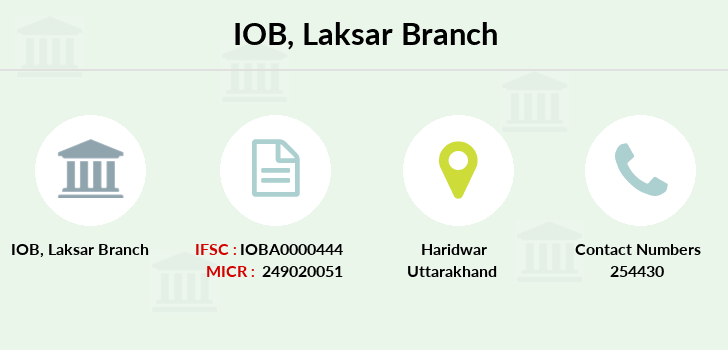 Indian-overseas-bank Laksar branch