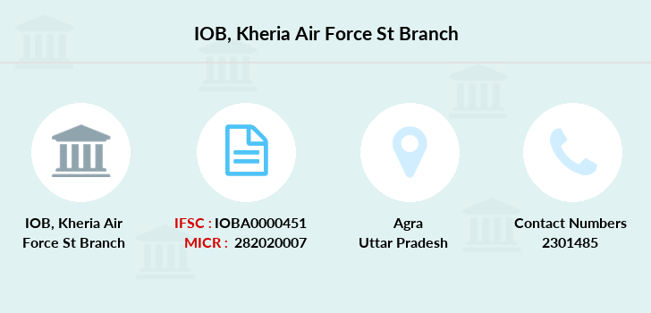Indian-overseas-bank Kheria-air-force-st branch