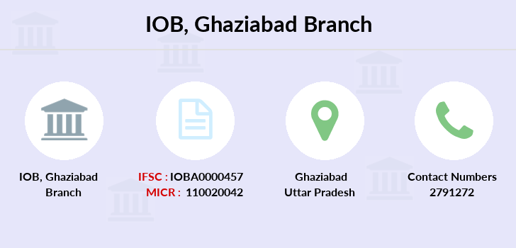 Indian-overseas-bank Ghaziabad branch