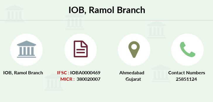 Indian-overseas-bank Ramol branch