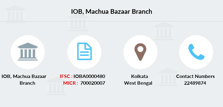 Indian-overseas-bank Machua-bazaar branch