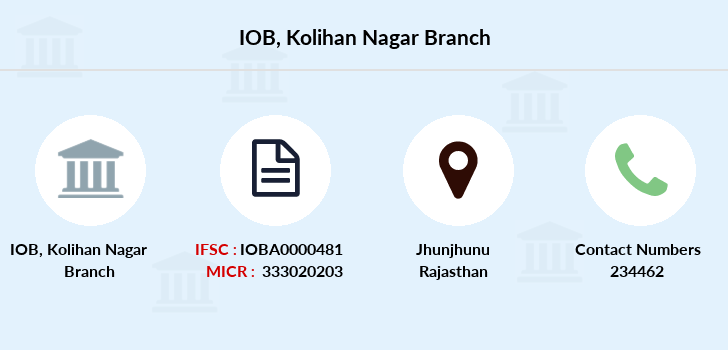 Indian-overseas-bank Kolihan-nagar branch