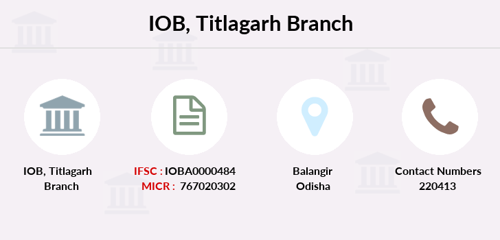 Indian-overseas-bank Titlagarh branch