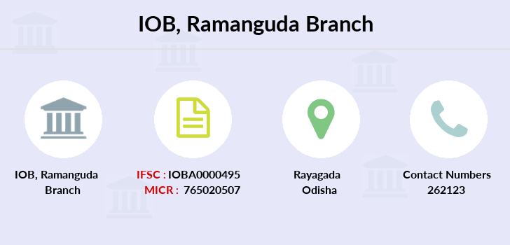 Indian-overseas-bank Ramanguda branch
