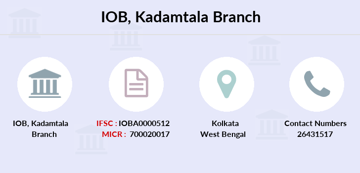 Indian-overseas-bank Kadamtala branch