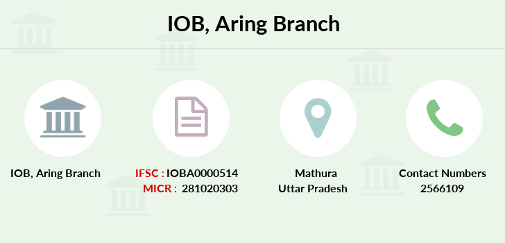 Indian-overseas-bank Aring branch
