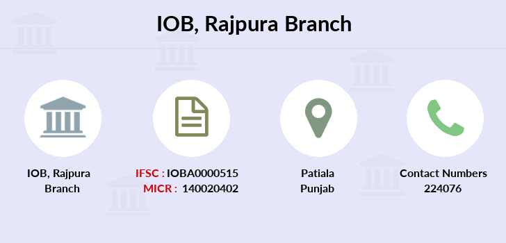 Indian-overseas-bank Rajpura branch