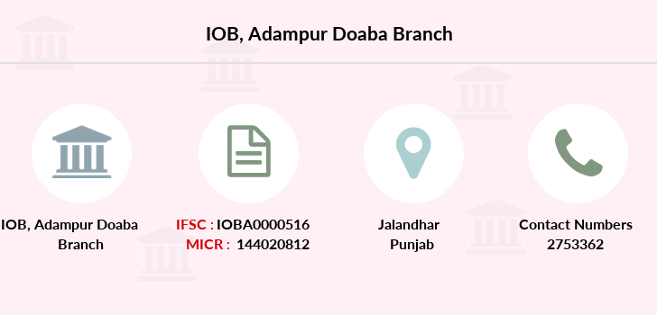 Indian-overseas-bank Adampur-doaba branch