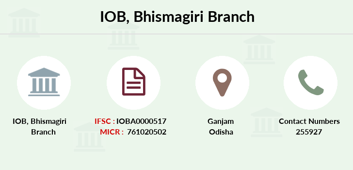 Indian-overseas-bank Bhismagiri branch