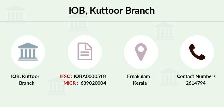 Indian-overseas-bank Kuttoor branch