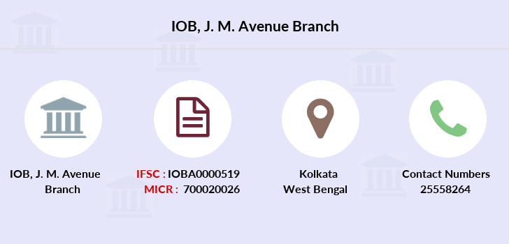 Indian-overseas-bank J-m-avenue branch