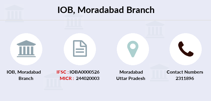 Indian-overseas-bank Moradabad branch