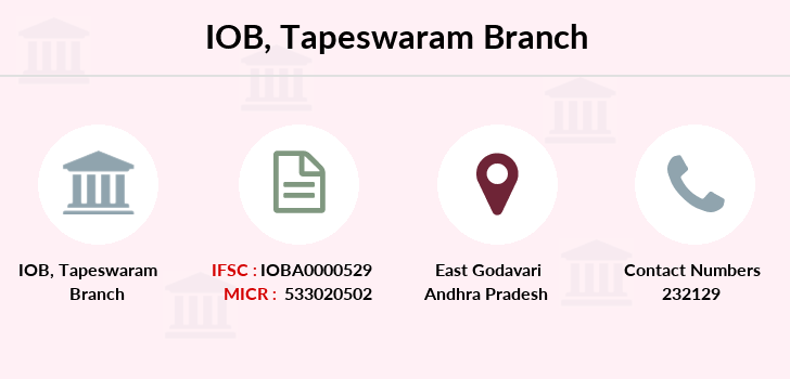 Indian-overseas-bank Tapeswaram branch