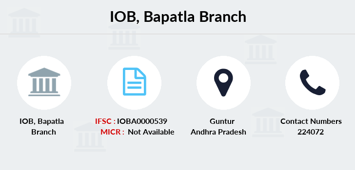 Indian-overseas-bank Bapatla branch