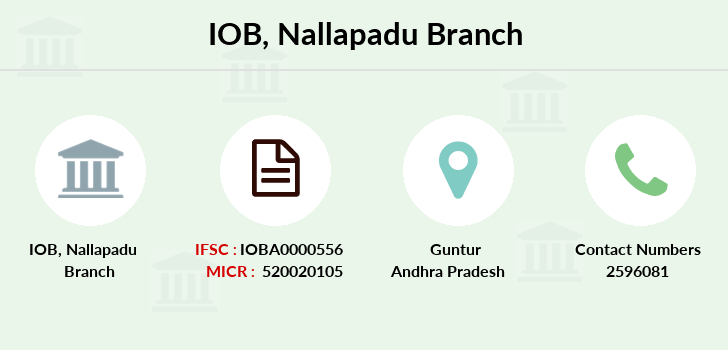 Indian-overseas-bank Nallapadu branch