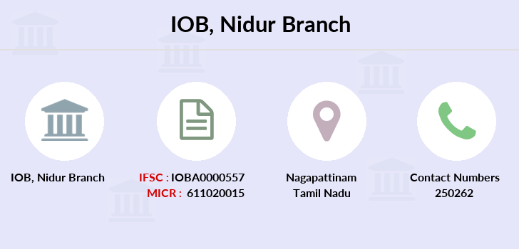 Indian-overseas-bank Nidur branch