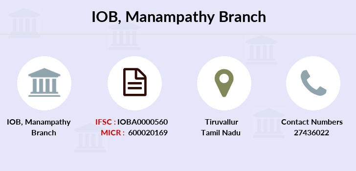 Indian-overseas-bank Manampathy branch