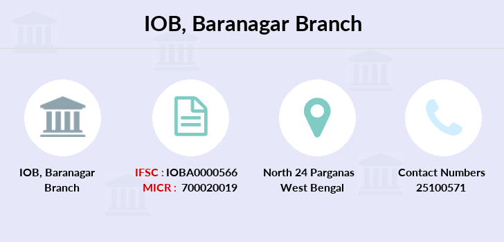 Indian-overseas-bank Baranagar branch