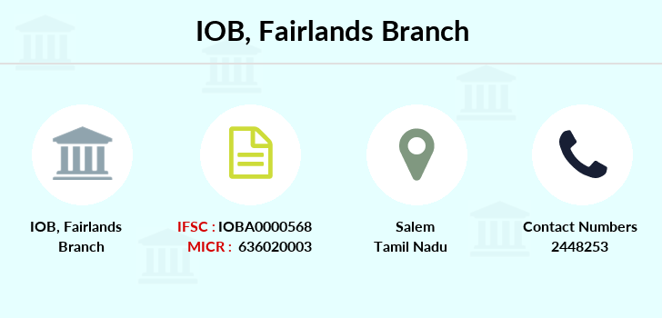 Indian-overseas-bank Fairlands branch